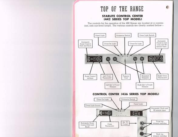 Old Tappan 400 Stove Oven Wiring Diagram   Online Wiring Diagram on tappan refrigerator model, tappan smooth top cooktop manual, tappan refrigerator parts, tappan stove,