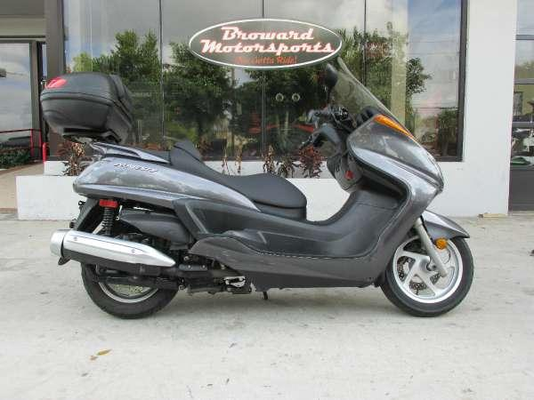 Buy Here Pay Here Motorcycles West Palm Beach