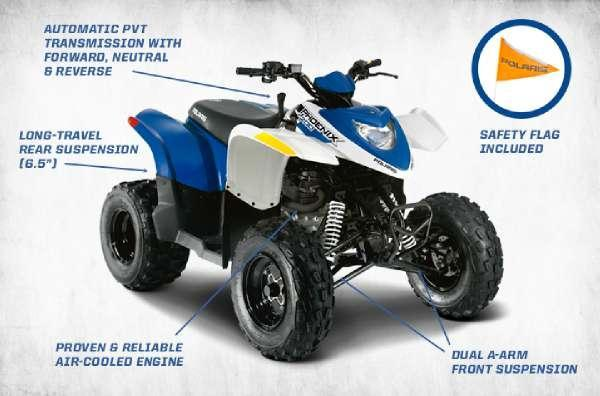 Polaris Dealer West Palm Beach