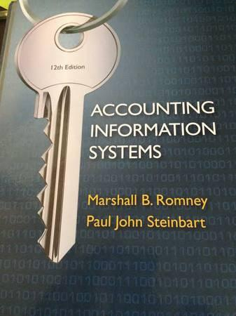 Accounting Info Systems