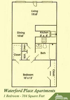 All bills paid 1 2 and 3 bedroom apartments for rent in for One bedroom apartments lubbock