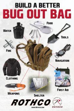 Build Your Own Bug Out Bag Survival Endurance