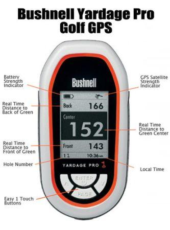 Bushnell Golf Yardage Pro GPS Rangefinder - NEW - $50 BuffaloWilliamsville