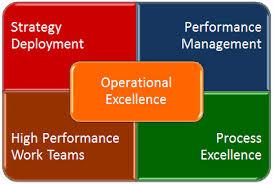Lean Deployment strategies can help operational
