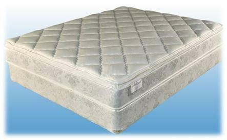 Mattress Special Layaway Finance Available For Sale In