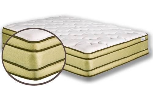 Short Queen Rv Mattress Deluxe 2 2 Inch Pillow Top Free Shipping For Sale In Riverside