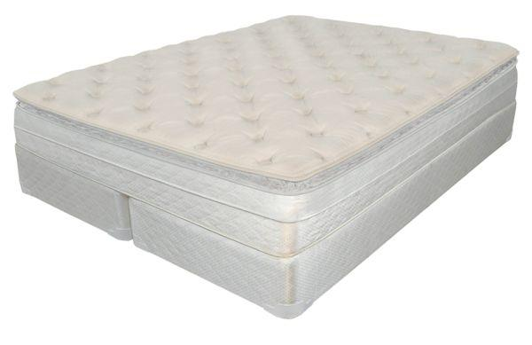 Dust Mite Mattress Cover For Sleep Number Adjustable Bed