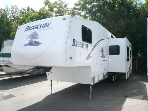 Sliding Adjustable Fifth Wheel Hitch For Sale In Laconia