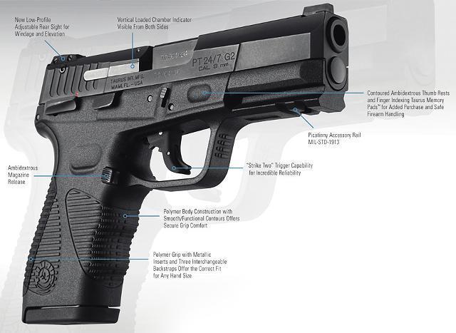 Taurus 24/7 G2 9mm