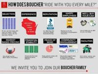 Boucher Smart Buy! CarFax shows how well maintained