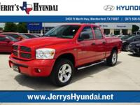 Options:  City 15/Hwy 19 (5.7L Engine/5-Speed Auto