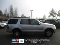 You can expect a lot from the 2008 Ford Explorer! It