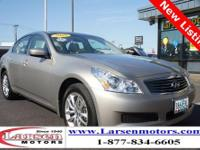 **Save $$**Pure Ownership**AWD**Loaded 42k MSRP New**