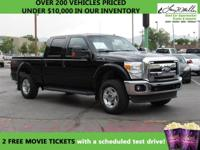 -Only 54,816 miles which is low for a 2011 ! This model