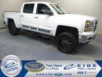 **RMT Offroad Package Including- Fender Flares,
