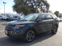 Options:  2015 Ford Explorer 4Wd 4Dr Sport|Navigation