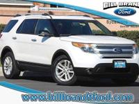 Options:  2015 Ford Explorer Xlt 4D Sport
