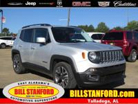 Options:  2015 Jeep Renegade Fwd 4Dr Latitude|Front