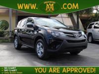 Options:  2015 Toyota Rav4  What You See Is What You