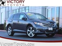 2015 Toyota Venza XLE in Gray starred featured include,