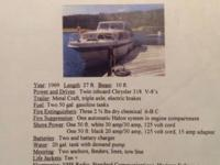 Please call owner Margaret at . Boat is in Blackfoot,