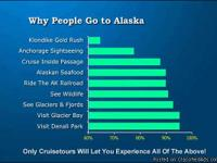 Its been 5 years since I customized an Alaska pkg !