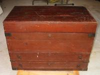 Very beneficial however rustic locking storage chest.