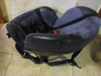 Great condition, well kept! - Adjustable between rear