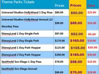 === Reserve Tickets Online @ www.ThemeParksCoupon.com