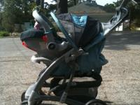 Experience the only travel system with a easy-fast