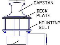 Ideal vertical 12 volt DC rope Capstan/Windlass.Used in