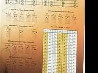 Keith Urban Chord chart poster Brand New in it's