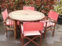 Description Patio table and chairset. Very nice &
