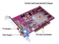 This is a good PCI video card. If you are looking for a