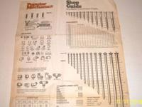 Popular Mechanics 1982 Shop Guide & Metric Conversion