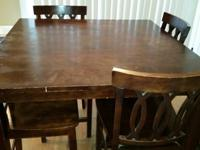 New And Used Furniture For Sale In Johnson City Tennessee Buy And
