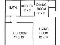 We have 2 one bedrooms on the second floor available