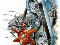 Here at Gates Automotive we know that timing belts and