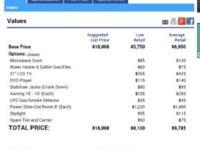 Selling my travel trailer - 2005 keystone zepplin 241.