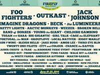 Offering 2 4 day passes to (offered out) firefly music