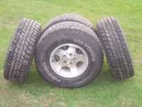 Wanting to trade (4) Jeep Canyon Alluminum rims w/
